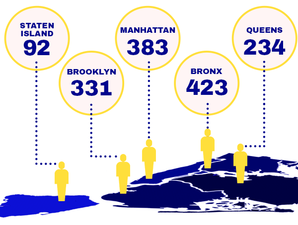 map of the boroughs with peopel representing the overdose death statistics in each borough