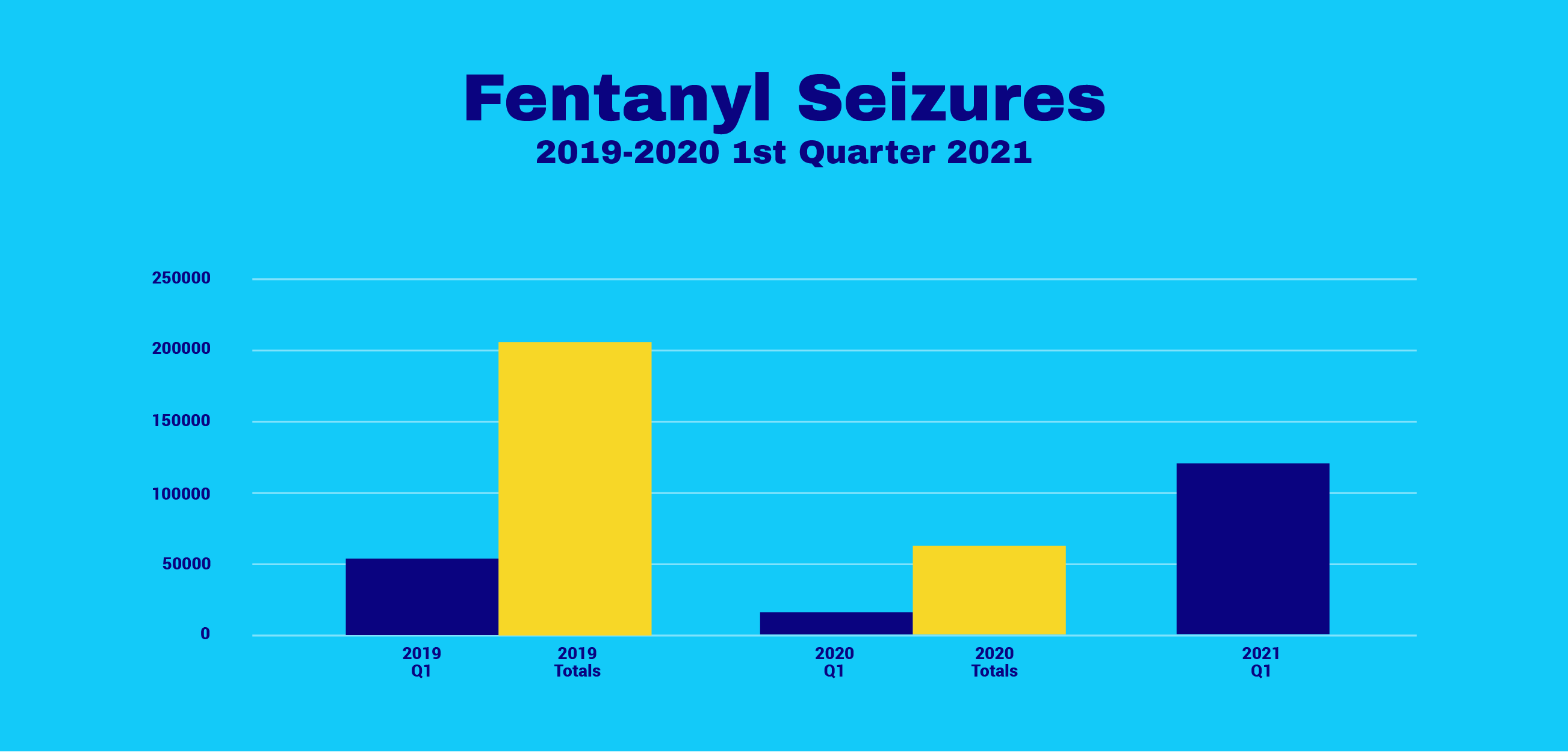"""Featured image for """"Fentanyl and COVID-19"""""""